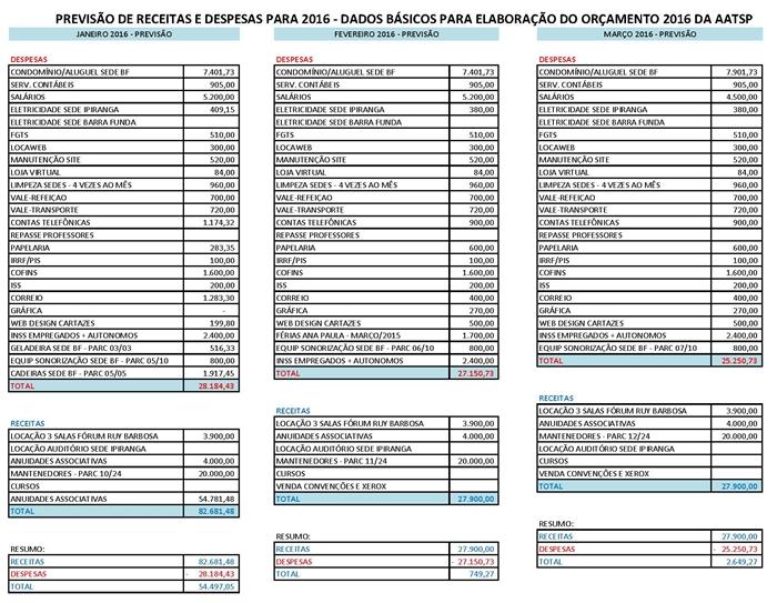 Orçamento para o Ano de 2016 (1)
