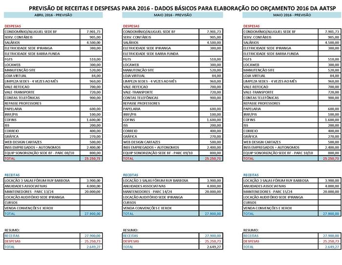 Orçamento para o Ano de 2016 (2)